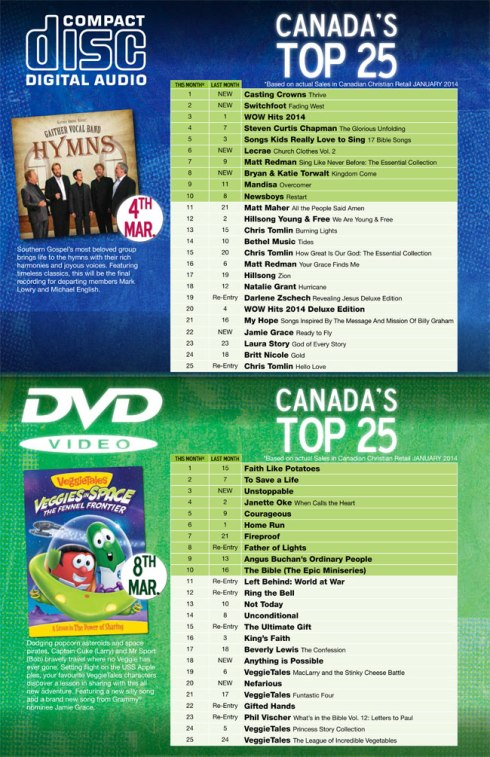 Top 25 CDs and DVDs February