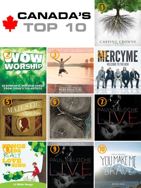 Top Ten CDs May 2014