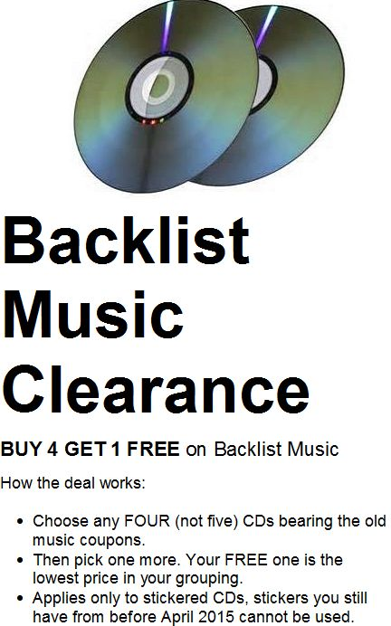 Backlist Music Clearance
